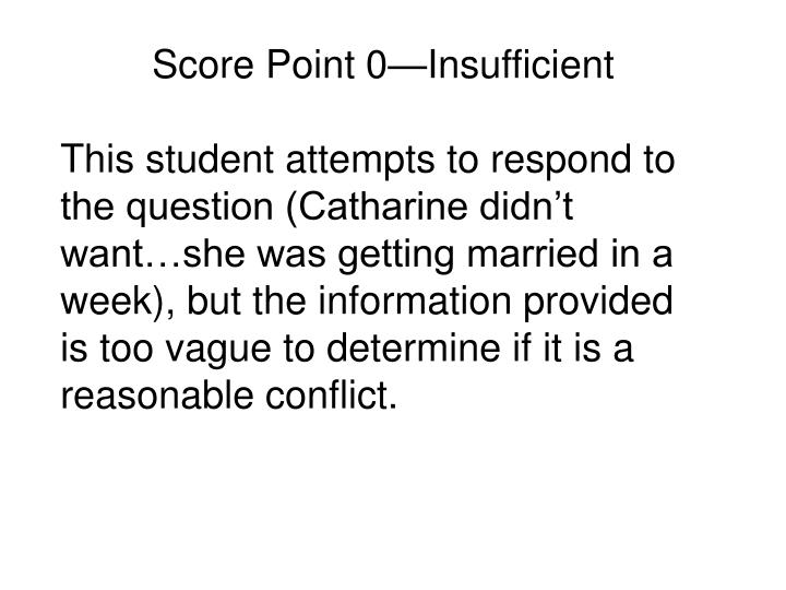 Score Point 0—Insufficient