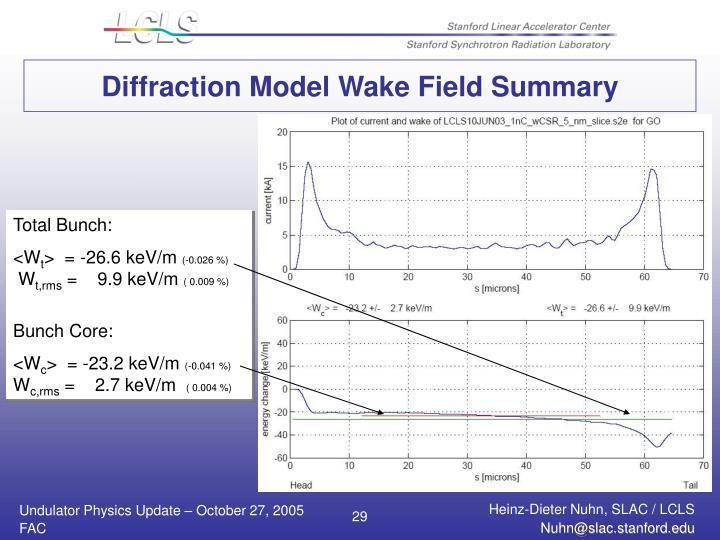 Diffraction Model Wake Field Summary