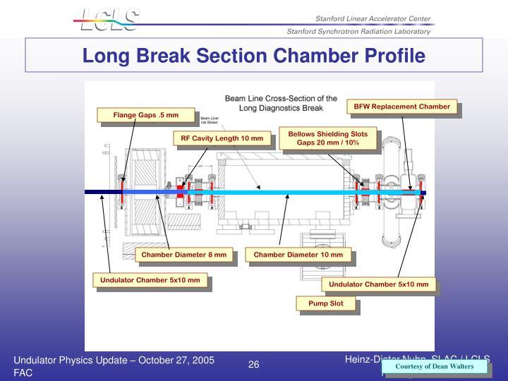 Long Break Section Chamber Profile