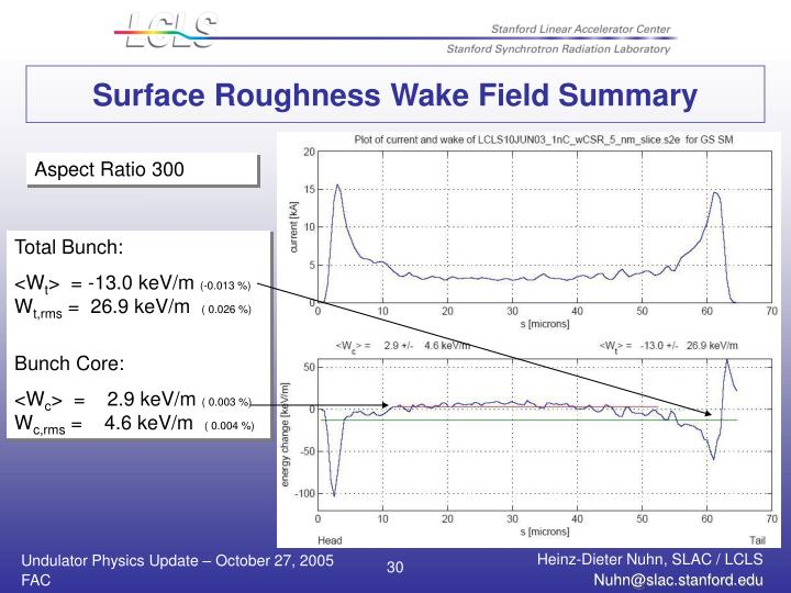 Surface Roughness Wake Field Summary