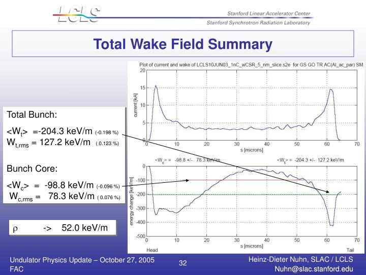 Total Wake Field Summary