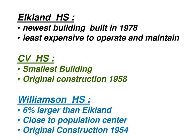 Elkland  HS :