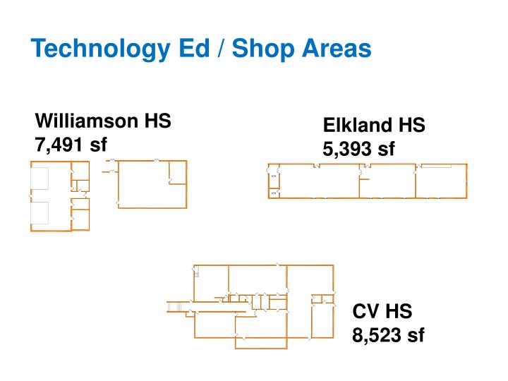 Technology Ed / Shop Areas