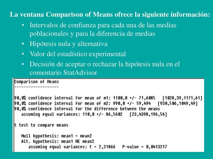 La ventana Comparison of Means ofrece la siguiente información: