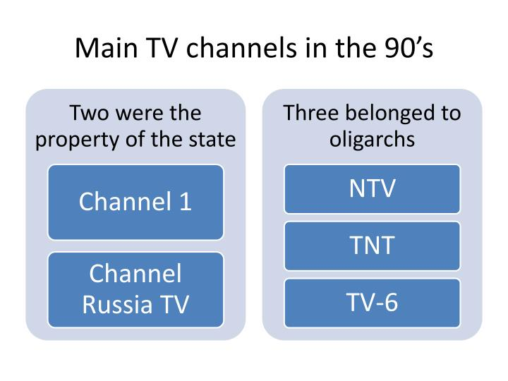 Main tv channels in the 90 s