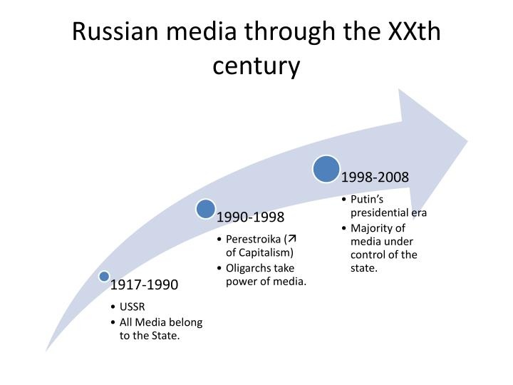 Russian media through the xxth century