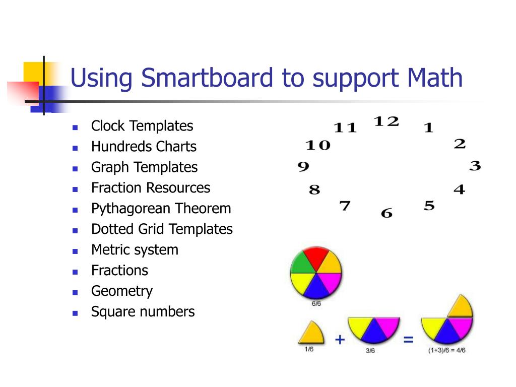 PPT - Smartboard An Interactive Whiteboard PowerPoint