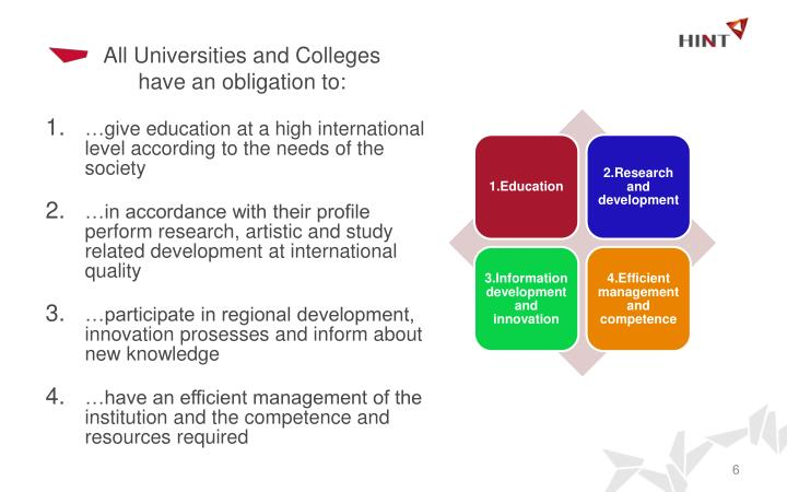 All Universities and Colleges