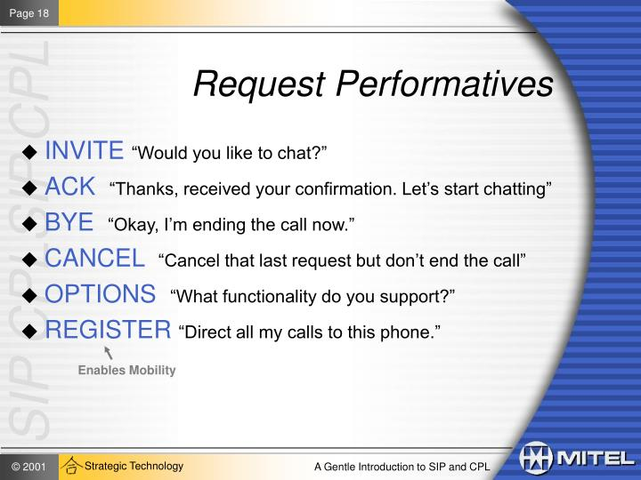 Request Performatives