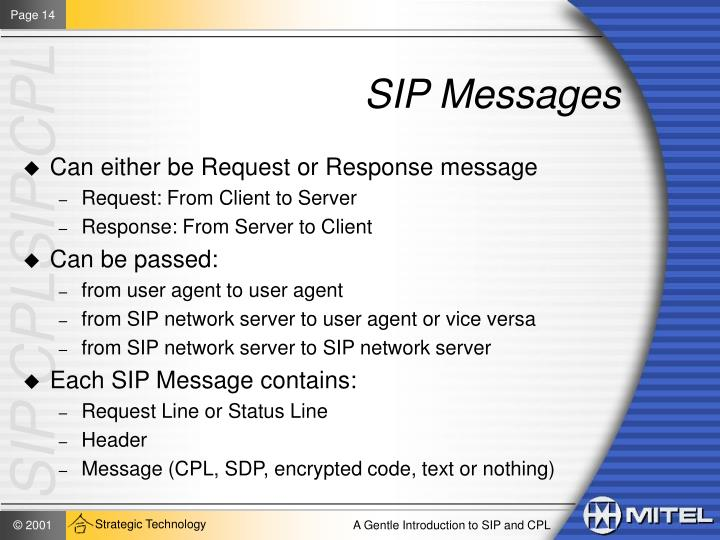SIP Messages