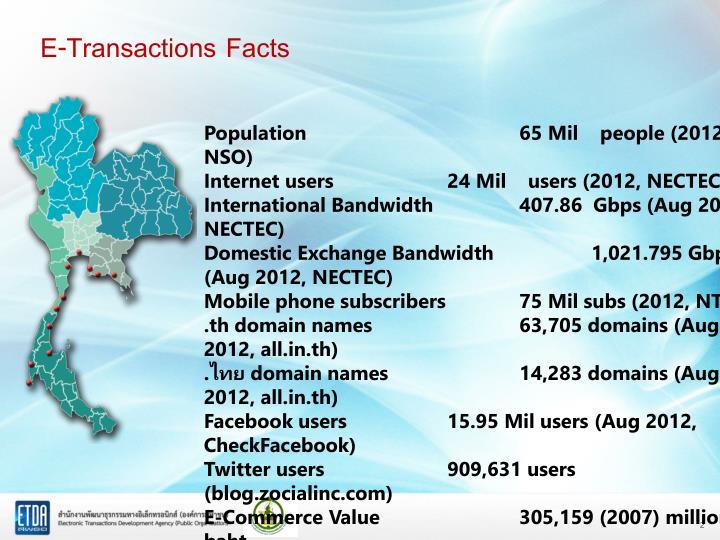E-Transactions Facts