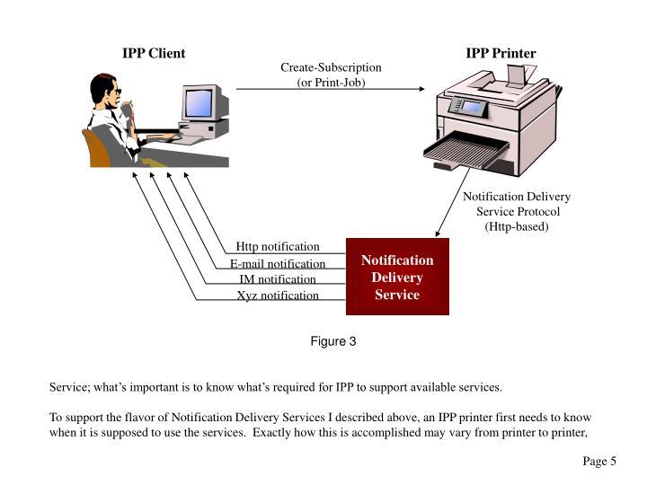IPP Client