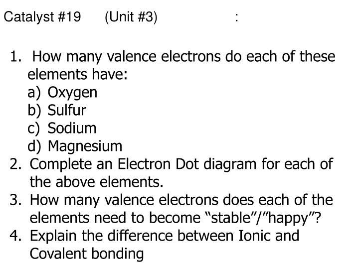 Catalyst #19      (Unit #3)    :