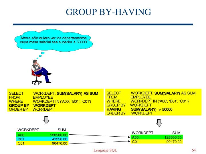 GROUP BY-HAVING