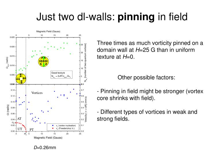 Just two dl-walls: