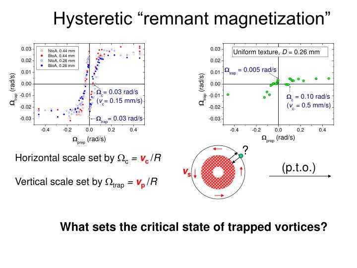 "Hysteretic ""remnant magnetization"""