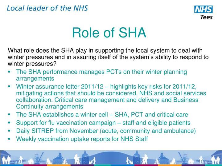 Role of SHA