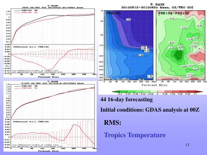 44 16-day forecasting