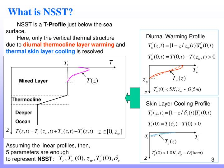 What is nsst