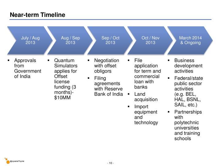 Near-term Timeline