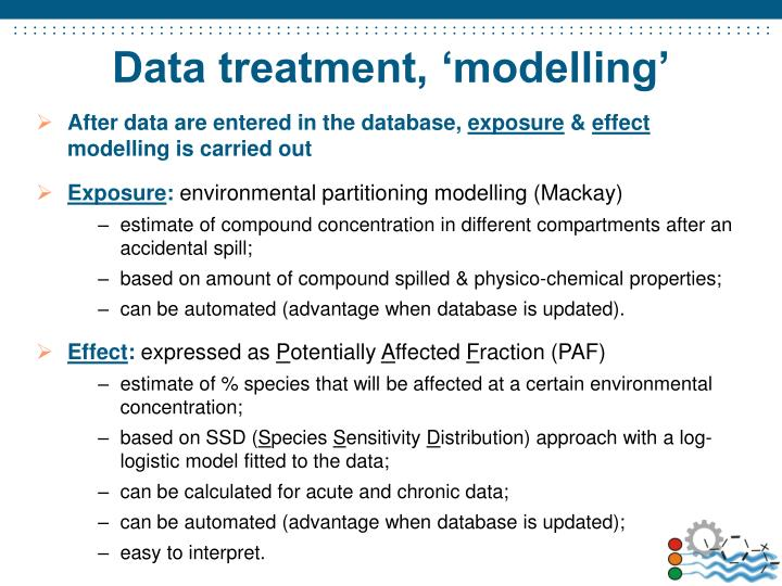 Data treatment, 'modelling'