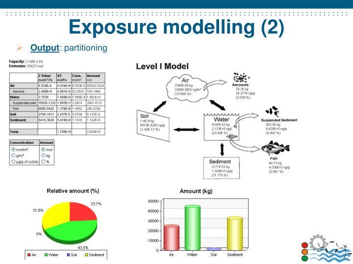 Exposure modelling (2)