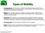 types of mobility