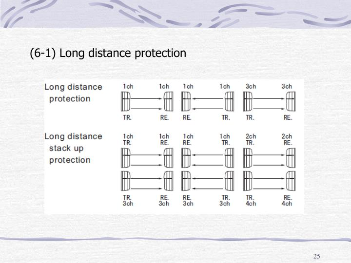 (6-1) Long distance protection
