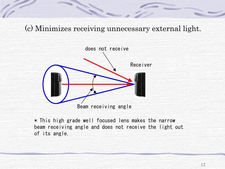 (c) Minimizes receiving unnecessary external light.