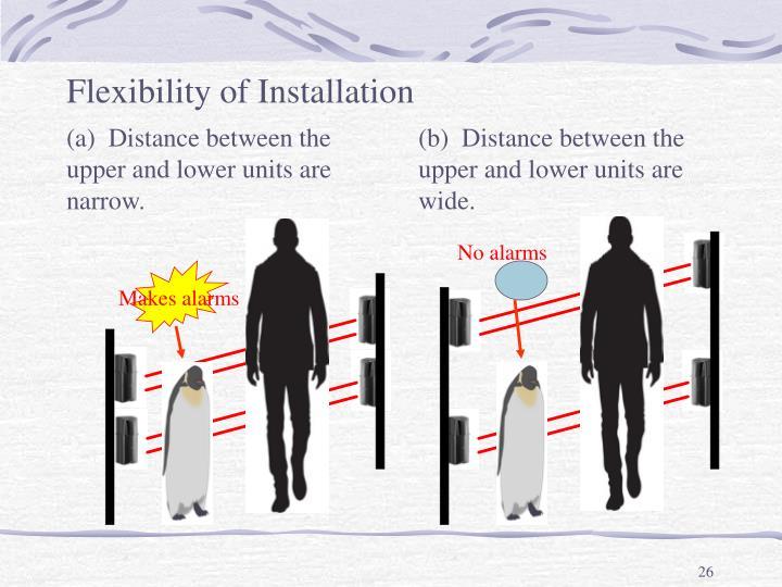 Flexibility of Installation