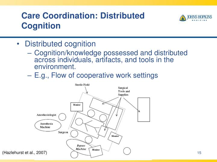 Care Coordination: Distributed Cognition