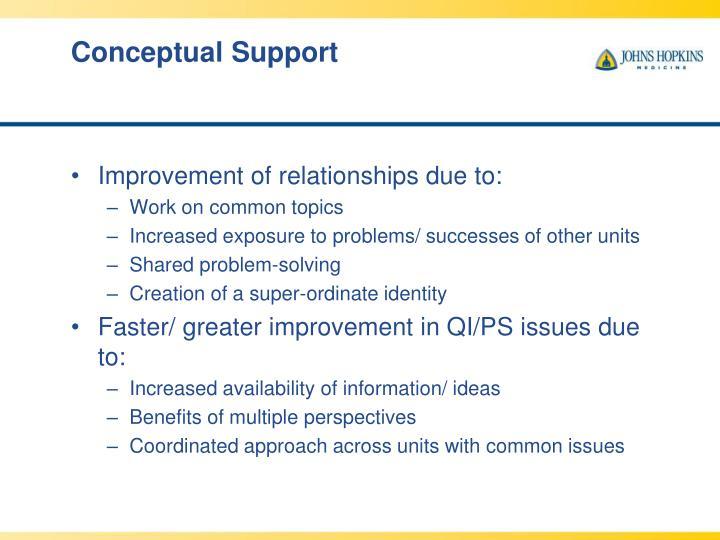 Conceptual Support