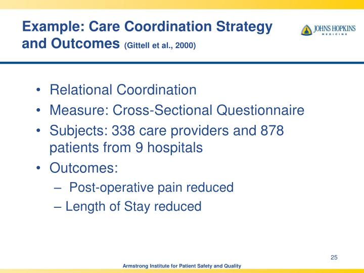 Example: Care Coordination Strategy and Outcomes