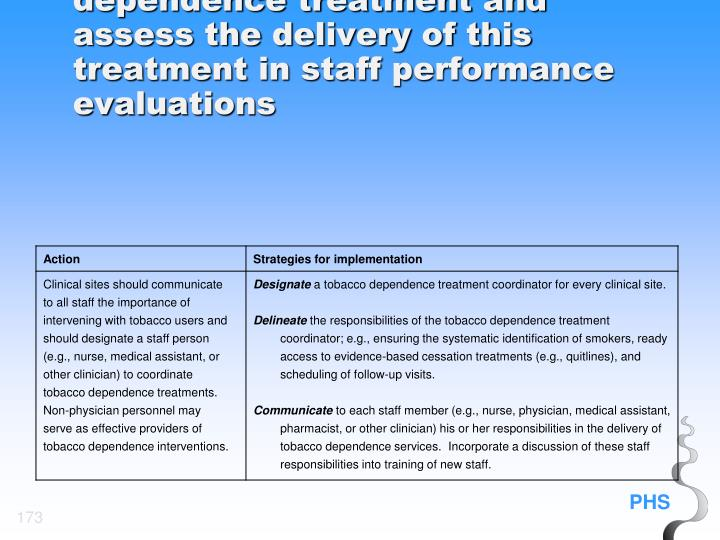 Systems Strategy 3. Dedicate staff to provide tobacco dependence treatment and assess the delivery of this treatment in staff performance evaluations