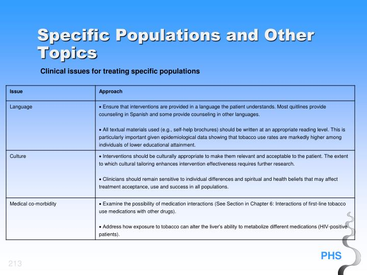 Specific Populations and Other Topics