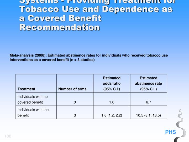 Systems - Providing Treatment for Tobacco Use and Dependence as a Covered Benefit Recommendation