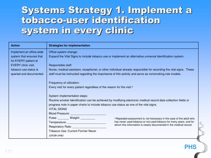 Systems Strategy 1. Implement a tobacco-user identification system in every clinic
