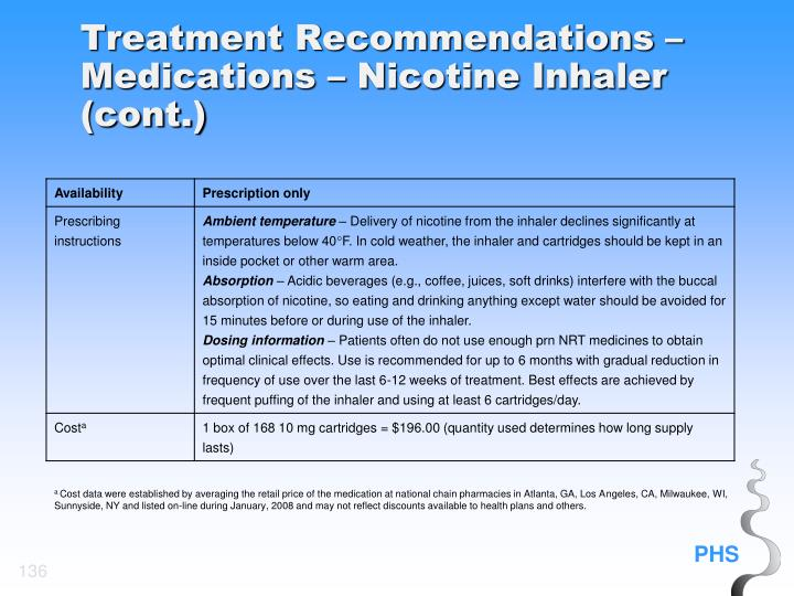 Treatment Recommendations – Medications – Nicotine Inhaler (cont.)