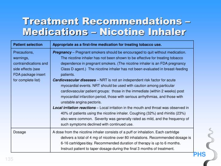 Treatment Recommendations – Medications – Nicotine Inhaler