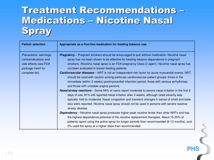 Treatment Recommendations – Medications – Nicotine Nasal Spray