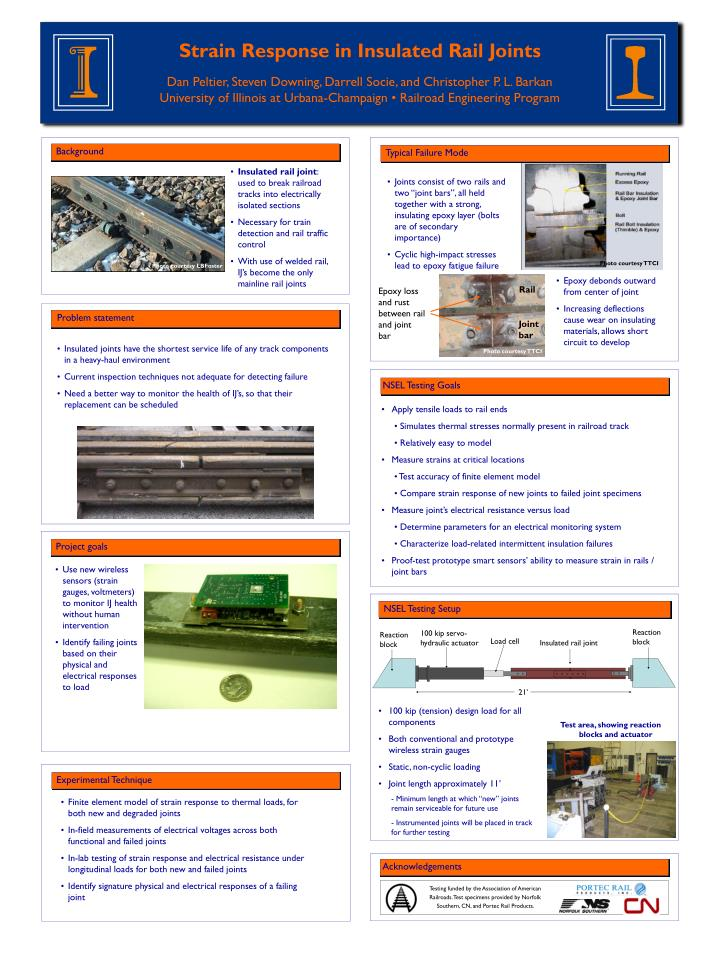 Strain Response in Insulated Rail Joints