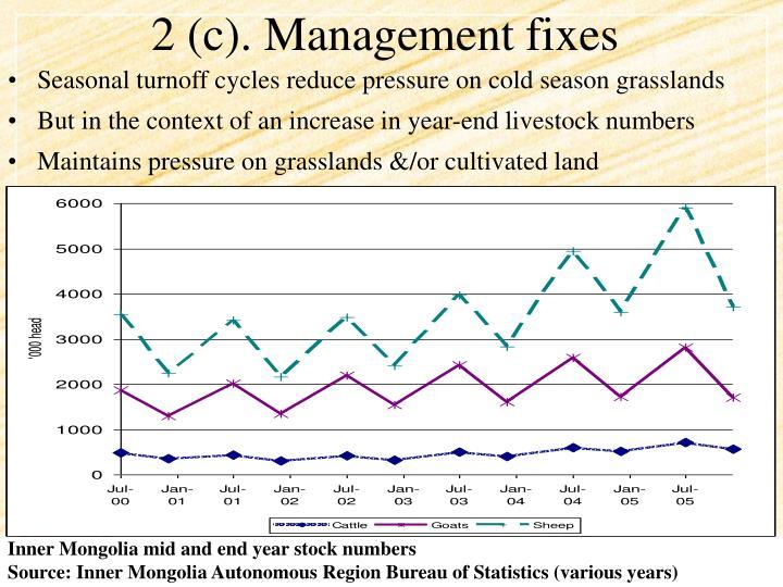 2 (c). Management fixes