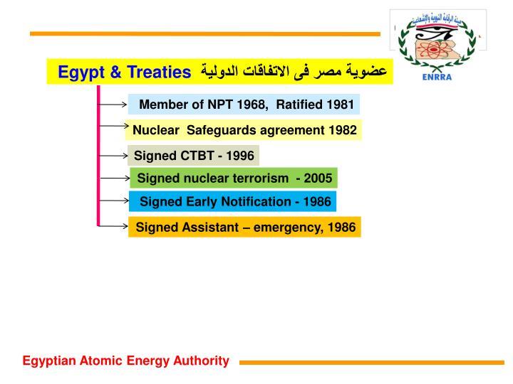 عضوية مصر فى الاتفاقات الدولية