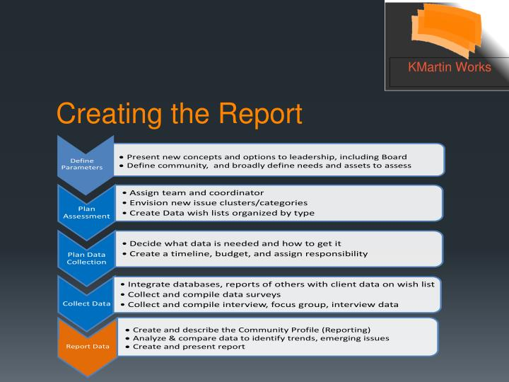 Creating the Report