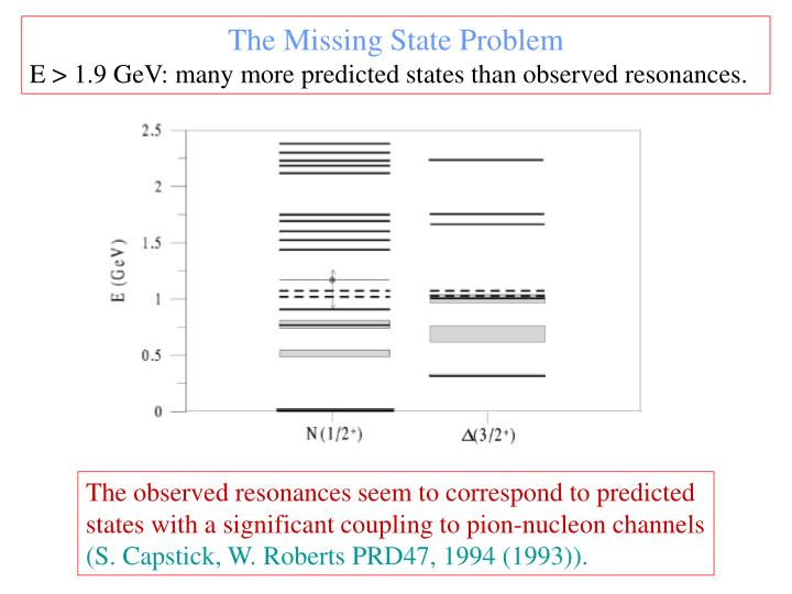 The Missing State Problem