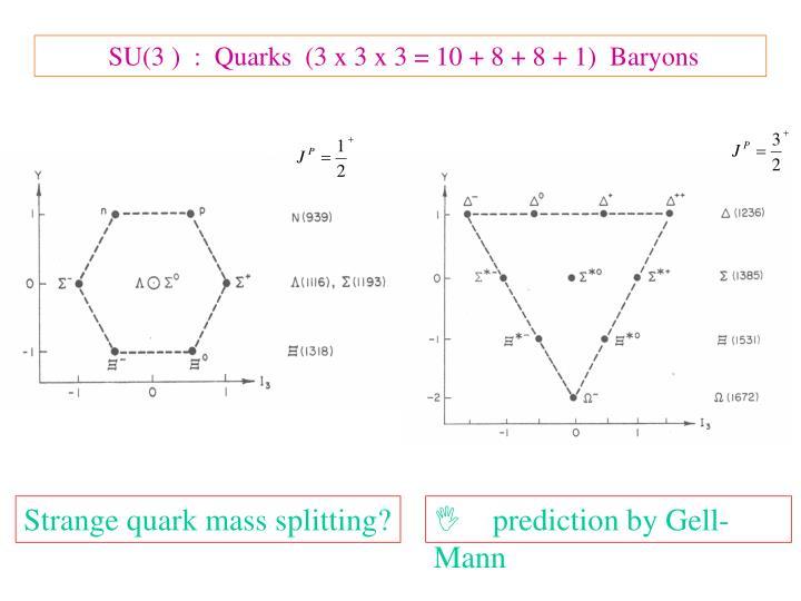 SU(3 )  :  Quarks  (3 x 3 x 3 = 10 + 8 + 8 + 1)  Baryons