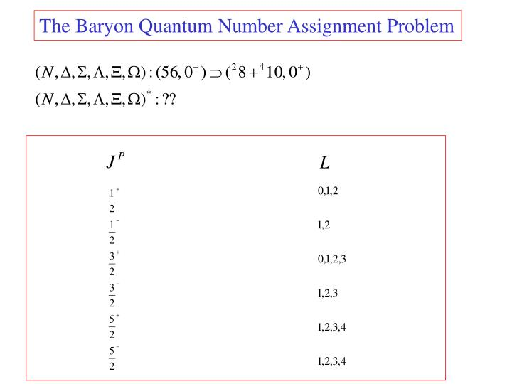 The Baryon Quantum Number Assignment Problem