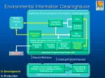 environmental information clearinghouse