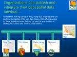 organizations can publish and integrate their geospatial data services