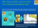 we need a better way to share and integrate geospatial data
